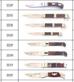 Ножи карманные Фото 5